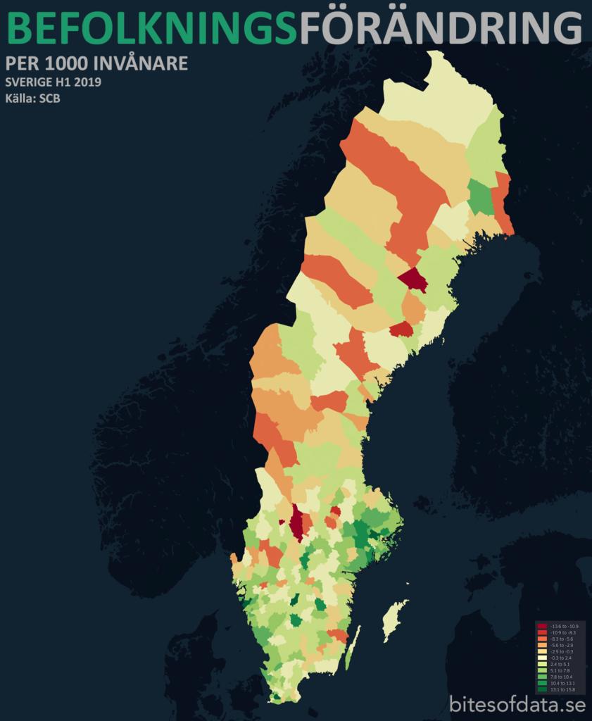 Förändring av Sveriges befolkning H1 2019 per kommun.